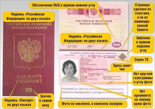 Как сделать загран паспорт фото 150