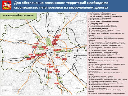 строительство наземного метро схема