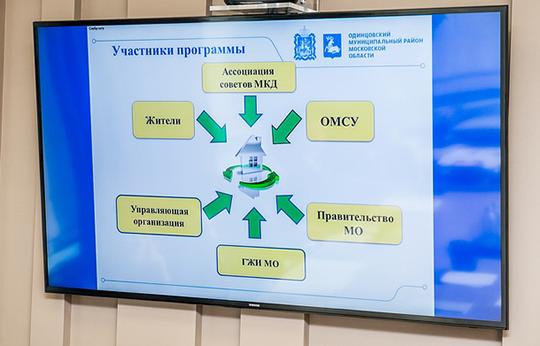 За ремонтом подъездов в Подмосковье предлагают следить онлайн