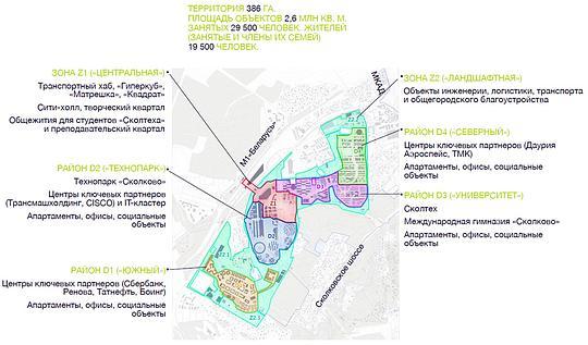 Генеральныйй план Сколково