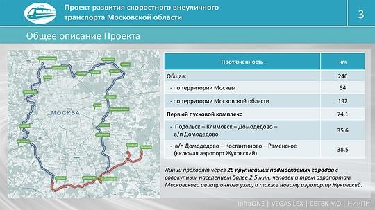 ЛРТ, схема, Появление скоростного трамвая вОдинцово откладывается нанесколько лет