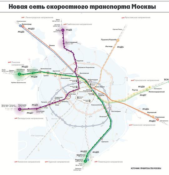Новая сеть скоростного транспорта Москвы. Схема «сквозного движения» электричек черезМоскву, Ноябрь