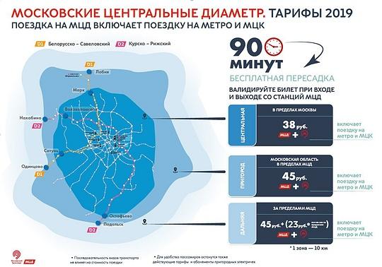 Андрей картавцев новинки 2020 скачать