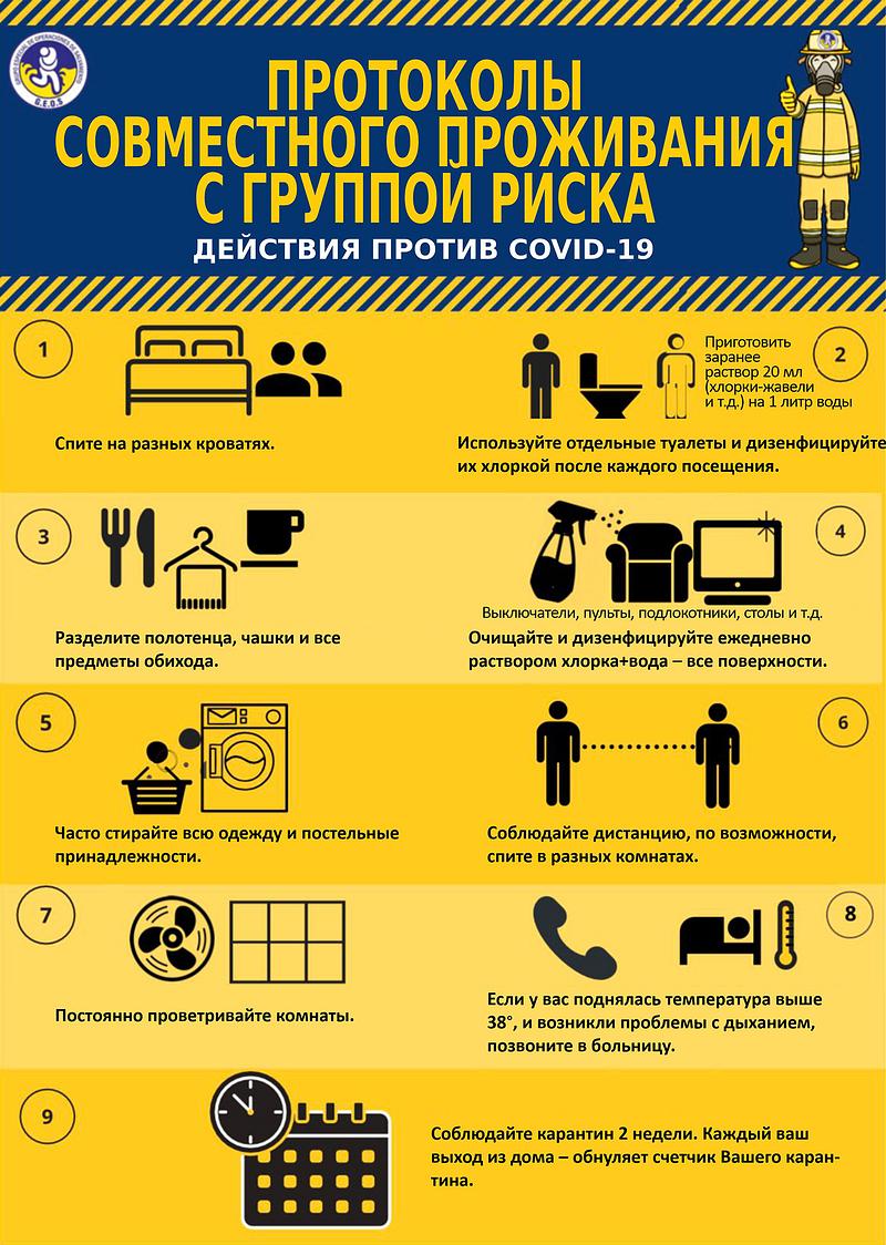 COVID-19: «Совместное проживание сгруппой риска», Протоколы действия против COVID-19