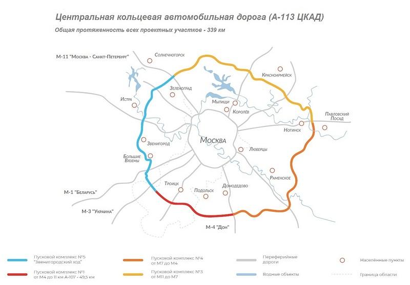 Центральная кольцевая автодорога (А-113 ЦКАД), схема, Марат ХУСНУЛЛИН поставил задачу достроить основной ход ЦКАД до конца 2020 года