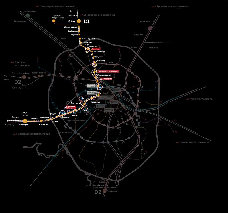 Станция «Дмитровская» на схеме МЦД-1 «Одинцово-Лобня», Июль, Московские центральные диаметры